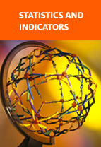 Statics and Indicators