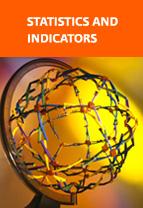 Statics and Indicators